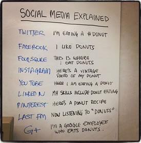 socialmedia_explain